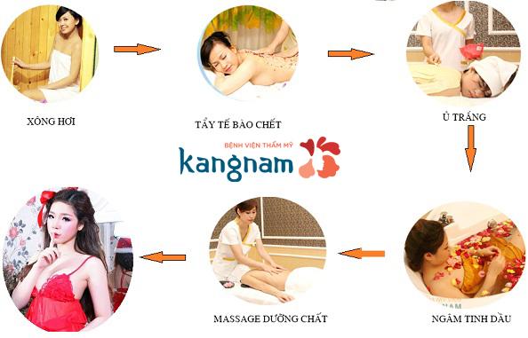 Tắm trắng tại Kangnam 5